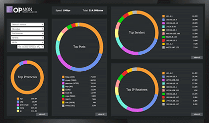 Monitoramento de redes - OpMon Traffic Analyzer